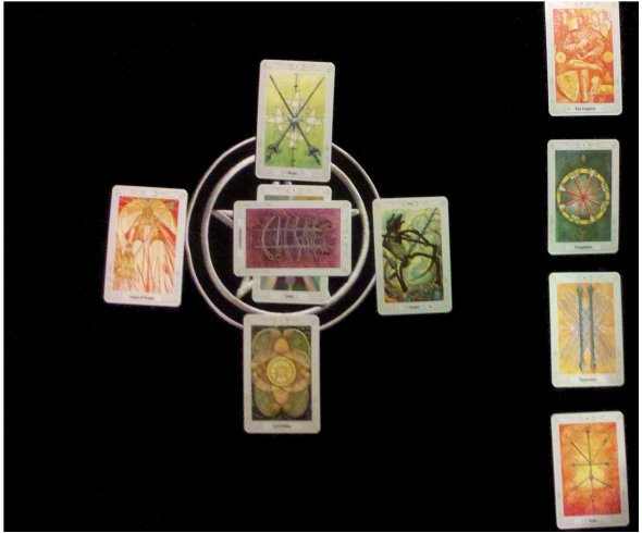 Thoth Celtic Cross Tarot Spread for 2012